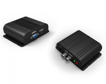 HD-SDI HDMI converter