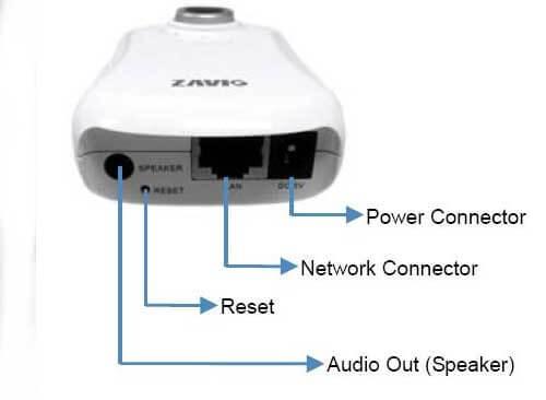 HD bewakingscamera's en welke IPcamera kan ik het beste kopen?