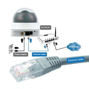 IP bewakingscamera kopen