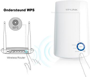 wifi-adapter-bewakingscamera