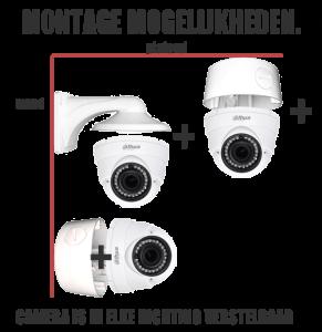 Montage IP camera