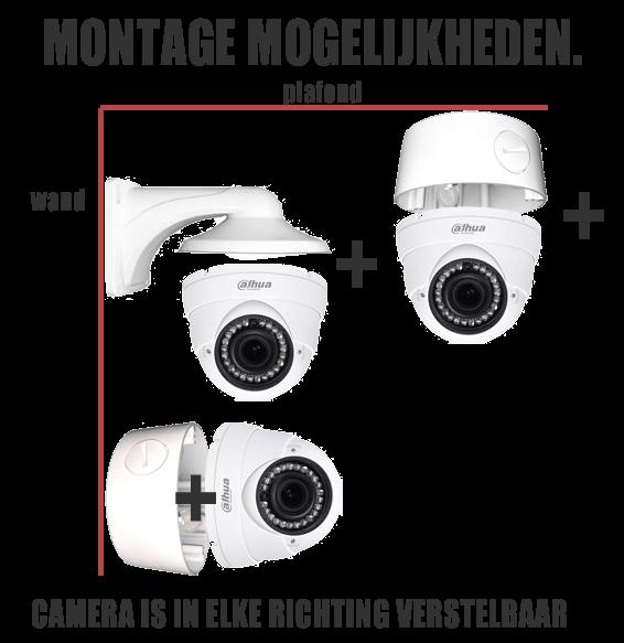 Montage-schema-dome-camera