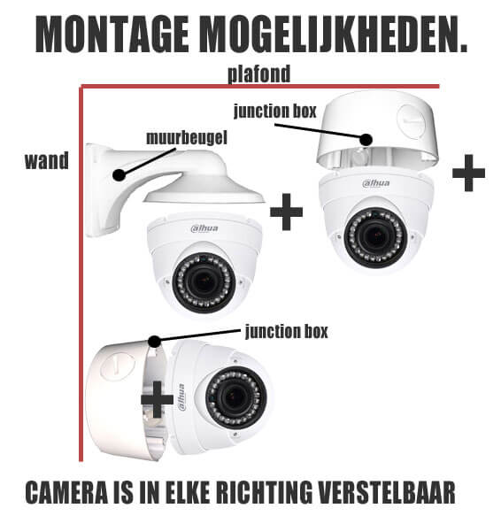 Montage-van-dome-camera