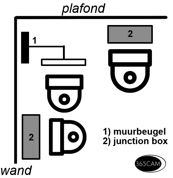 sony beveiligingscamera set montage