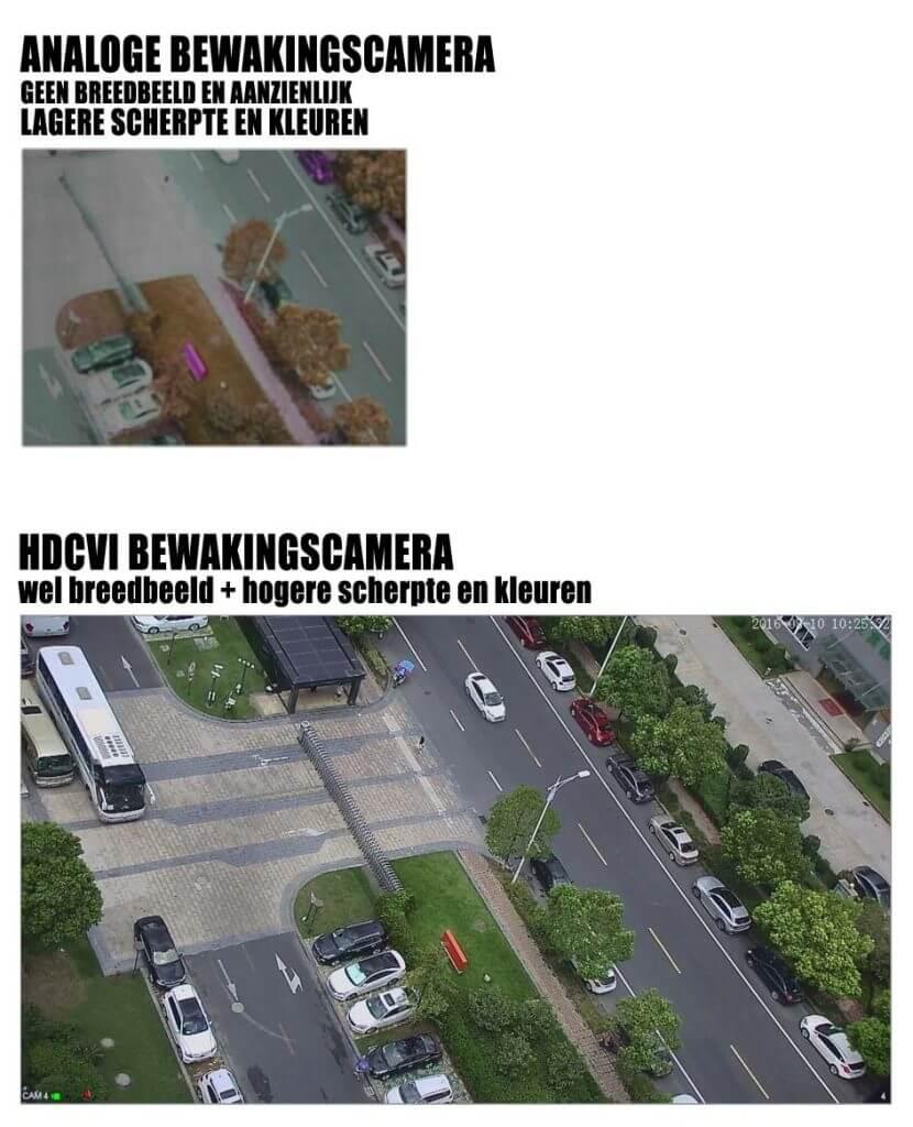 Verschil bij HDCVI en de beste bewakingscamera