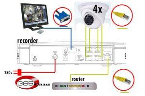 IP-camera-set-aansluiten