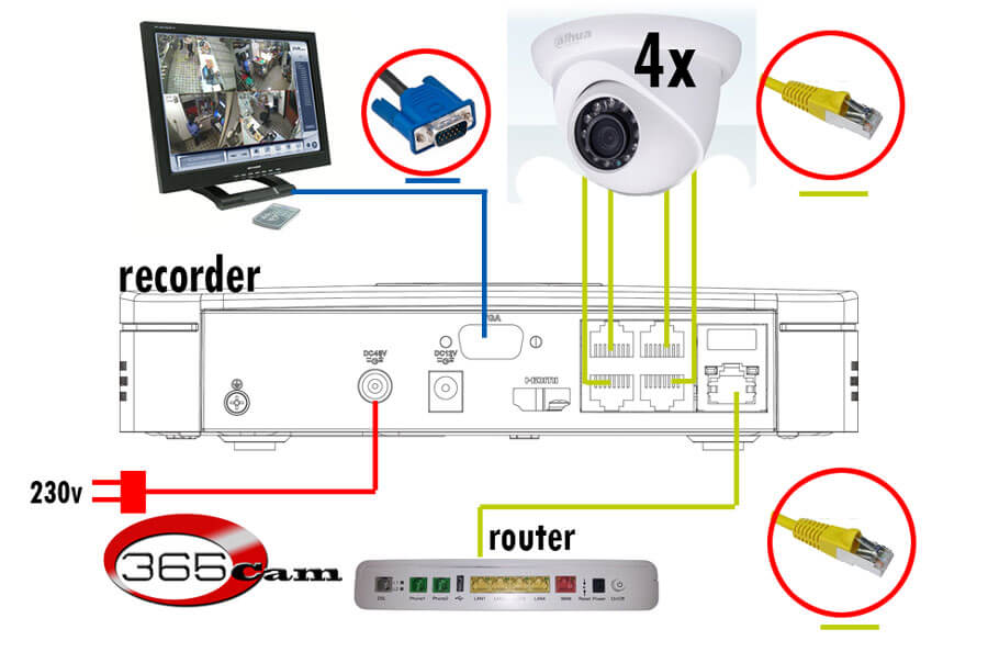 IP-camera-set-aansluiten