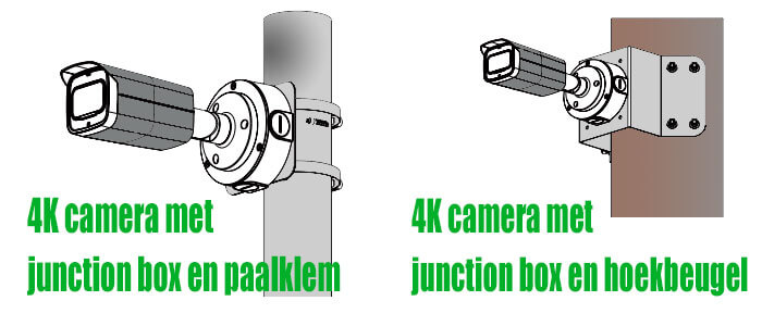 4K bullet bewakingscamera