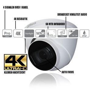 Scherpste camera 2019 UHD 4K