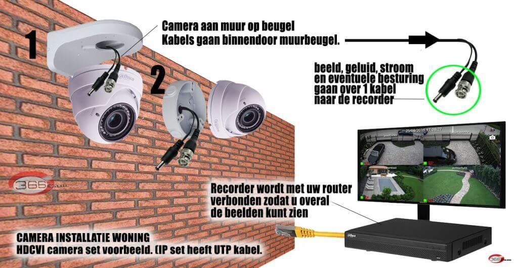 aansluiten antraciet kleur bewakingscamera set