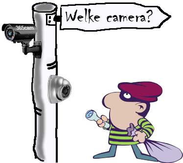 De beste bewakingscamera