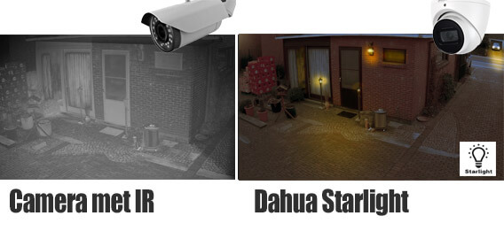 Starlight bewakingscamera voorbeeld